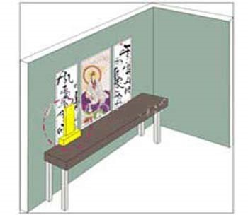 bàn thờ, vị trí, phong thủy, gia đình, hóa giải