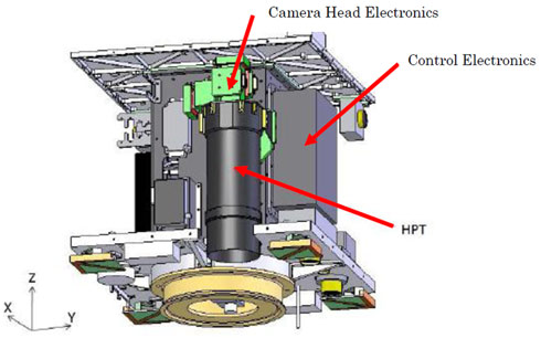 FPT manufactures cameras for Japan's small satellite
