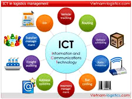 sustainable development of the ict sector The contribution the ict industry can make to sustainable development ( 2008 ) in response to rapid advances in communications technology and the rise of new and complex international.