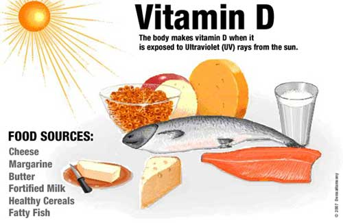Test, vitamin D, prevents diabetes