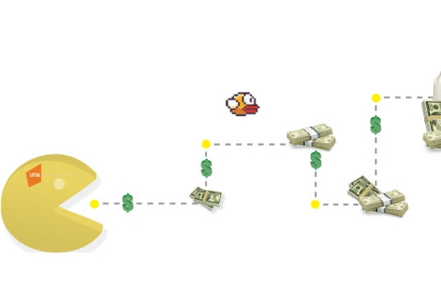 Mobile-game industry sees high potential after Flappy Bird success