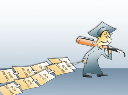 Advanced degrees not a guarantee of employment in Vietnam, report