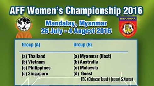 Vietnam to face Thailand in AFF women's championship group stage, Sports news, football, Vietnam sports, vietnamnet bridge, english news, Vietnam news, news Vietnam, vietnamnet news, Vietnam net news, Vietnam latest news, vn news, Vietnam breaking news
