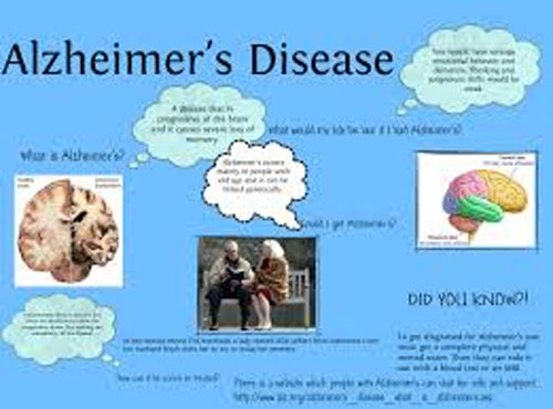 an analysis of the causes consequences and treatments for alzheimers disease and the evidence agains