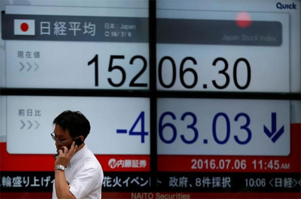 Asia stocks, weaker dollar