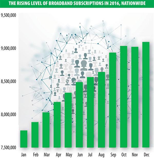 Internet price wars on expanding grid