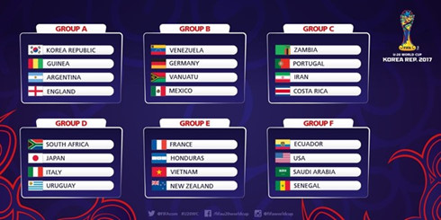 Vietnam gets tough draw for Fifa U-20 World Cup, Sports news, football, Vietnam sports, vietnamnet bridge, english news, Vietnam news, news Vietnam, vietnamnet news, Vietnam net news, Vietnam latest news, vn news, Vietnam breaking news