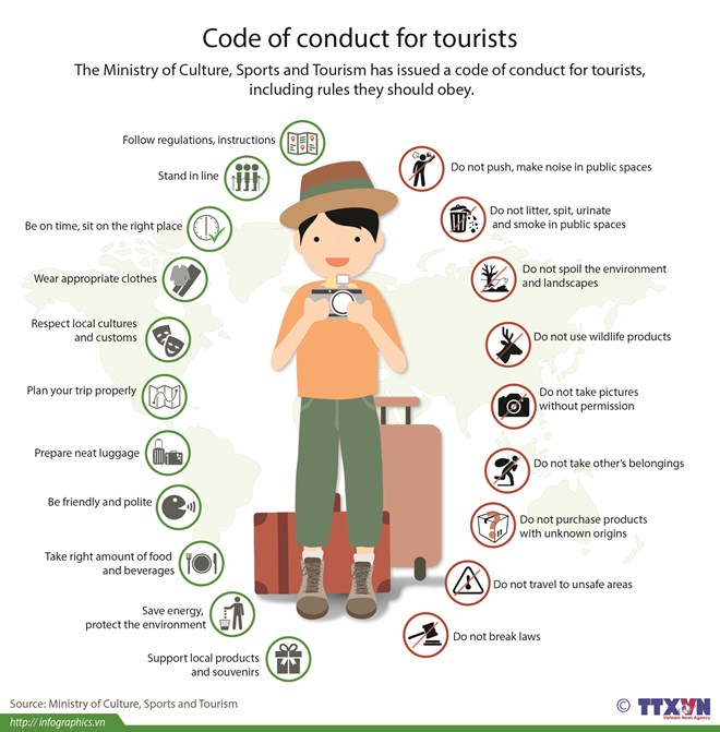 VN code of conduct for tourists