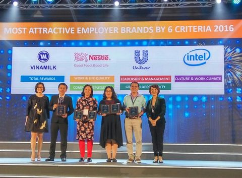 Vietnam's 100 Best Places to Work revealed