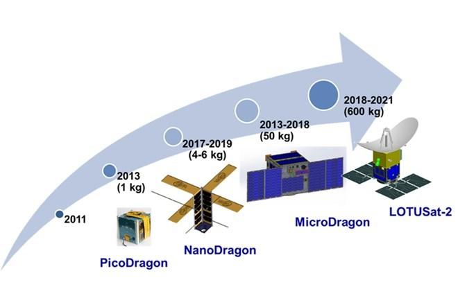 National satellite centre underpins Vietnam's space industry, IT news, sci-tech news, vietnamnet bridge, english news, Vietnam news, news Vietnam, vietnamnet news, Vietnam net news, Vietnam latest news, Vietnam breaking news, vn news