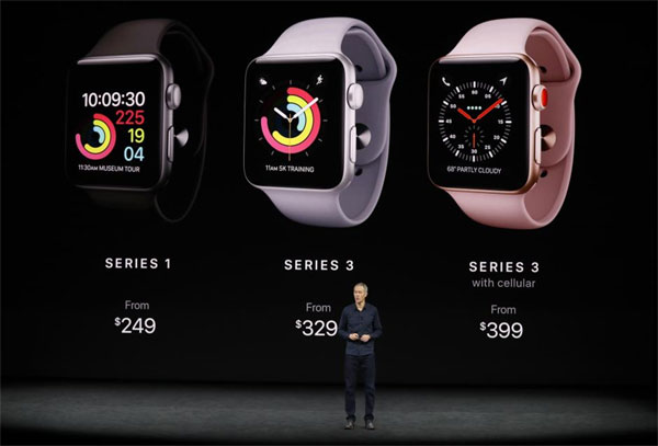 New Apple Watch, comic book fantasy
