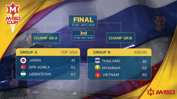 U23 Vietnam to compete in Thailand, Sports news, football, Vietnam sports, vietnamnet bridge, english news, Vietnam news, news Vietnam, vietnamnet news, Vietnam net news, Vietnam latest news, vn news, Vietnam breaking news