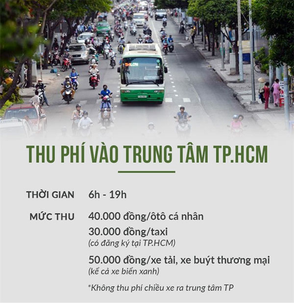 Pay parking lot and toll fees, architecture, traffic activities, Vietnam economy, Vietnamnet bridge, English news about Vietnam, Vietnam news, news about Vietnam, English news, Vietnamnet news, latest news on Vietnam, Vietnam