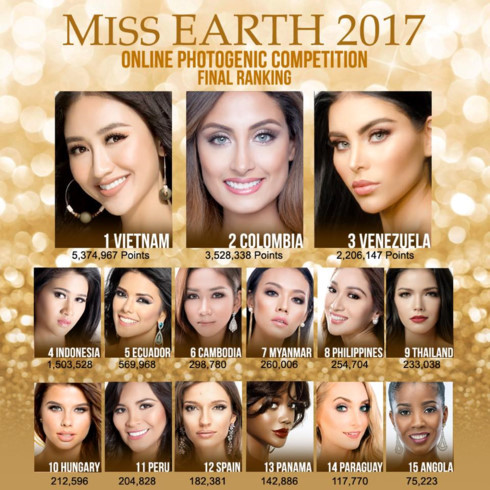 Ha Thu wins online photogenic competition at Miss Earth 2017, entertainment events, entertainment news, entertainment activities, what's on, Vietnam culture, Vietnam tradition, vn news, Vietnam beauty, news Vietnam, Vietnam news, Vietnam net news, vietnam