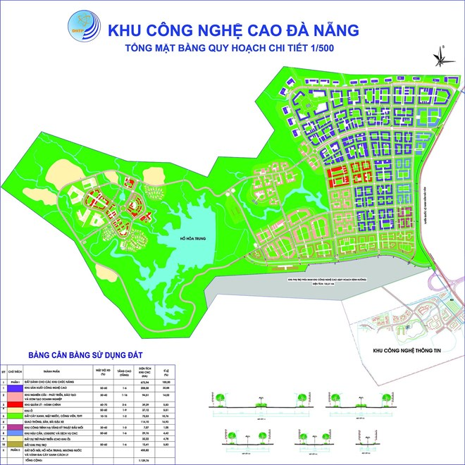 Preferential policies designed for Da Nang hi-tech park, vietnam economy, business news, vn news, vietnamnet bridge, english news, Vietnam news, news Vietnam, vietnamnet news, vn news, Vietnam net news, Vietnam latest news, Vietnam breaking news