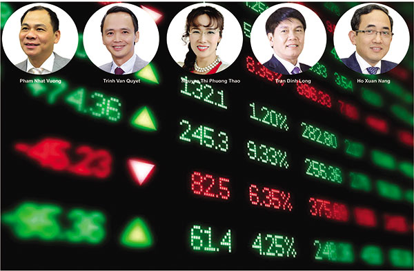 Hot bourse plays host to billionaires, vietnam economy, business news, vn news, vietnamnet bridge, english news, Vietnam news, news Vietnam, vietnamnet news, vn news, Vietnam net news, Vietnam latest news, Vietnam breaking news