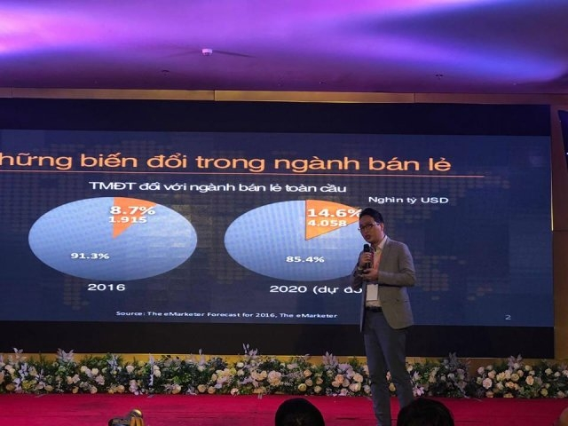 HCMC tops Vietnam E-commerce Index 2018, vietnam economy, business news, vn news, vietnamnet bridge, english news, Vietnam news, news Vietnam, vietnamnet news, vn news, Vietnam net news, Vietnam latest news, Vietnam breaking news