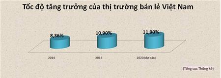 vietnam economy, business news, vn news, vietnamnet bridge, english news, Vietnam news, news Vietnam, vietnamnet news, vn news, Vietnam net news, Vietnam latest news, Vietnam breaking news, Jack Ma, groceries, supermarket