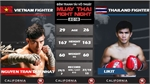 Muay Thai fight night to start in HCM City