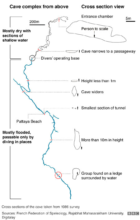 Thailand cave, rescuers, race, 12 boys and their football coach trapped, flooded cave