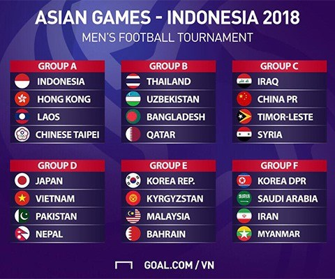 Vietnam Olympic team to face Japan in Asian Games, Sports news, football, Vietnam sports, vietnamnet bridge, english news, Vietnam news, news Vietnam, vietnamnet news, Vietnam net news, Vietnam latest news, vn news, Vietnam breaking news