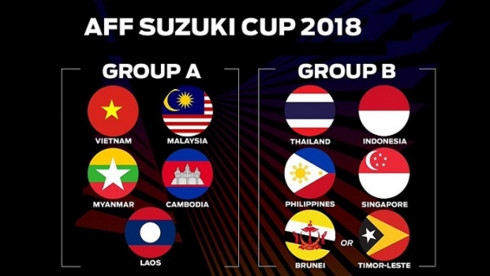 Vietnam Television earns broadcast rights for AFF Suzuki Cup 2018, Sports news, football, Vietnam sports, vietnamnet bridge, english news, Vietnam news, news Vietnam, vietnamnet news, Vietnam net news, Vietnam latest news, vn news, Vietnam breaking news