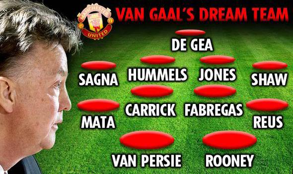 Lộ, đội hình khủng, M.U, Van Gaal