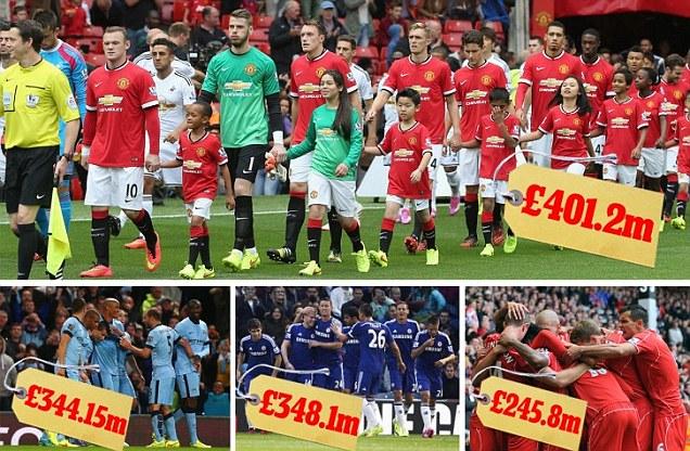 M.U sở hữu đội hình đắt giá nhất Premier League