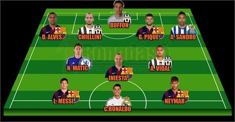 Đội hình hay nhất Champions League 2014/15