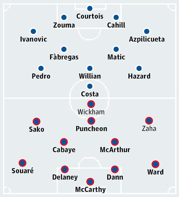 Chelsea, Mourinho, vá lỗi, hàng thủ, Hazard, Premier League