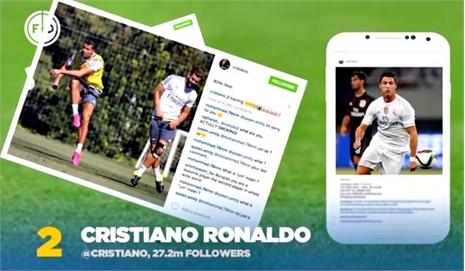 Ronaldo bị Neymar 'cướp' vị trí độc tôn