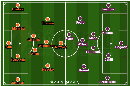 Newcastle, Chelsea, Mourinho