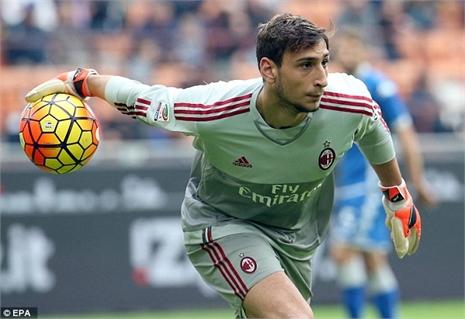 Xem giò thủ môn 16 tuổi của Milan gây sốt ở châu Âu