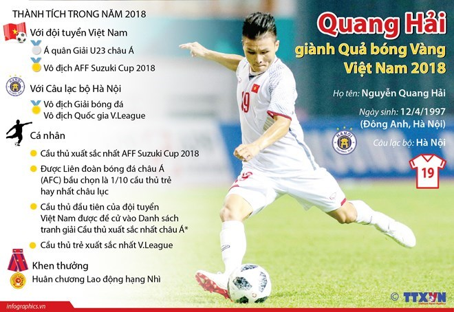 137 youths nominated for Vietnam Outstanding Young Faces Award 2018, social news, vietnamnet bridge, english news, Vietnam news, news Vietnam, vietnamnet news, Vietnam net news, Vietnam latest news, vn news, Vietnam breaking news